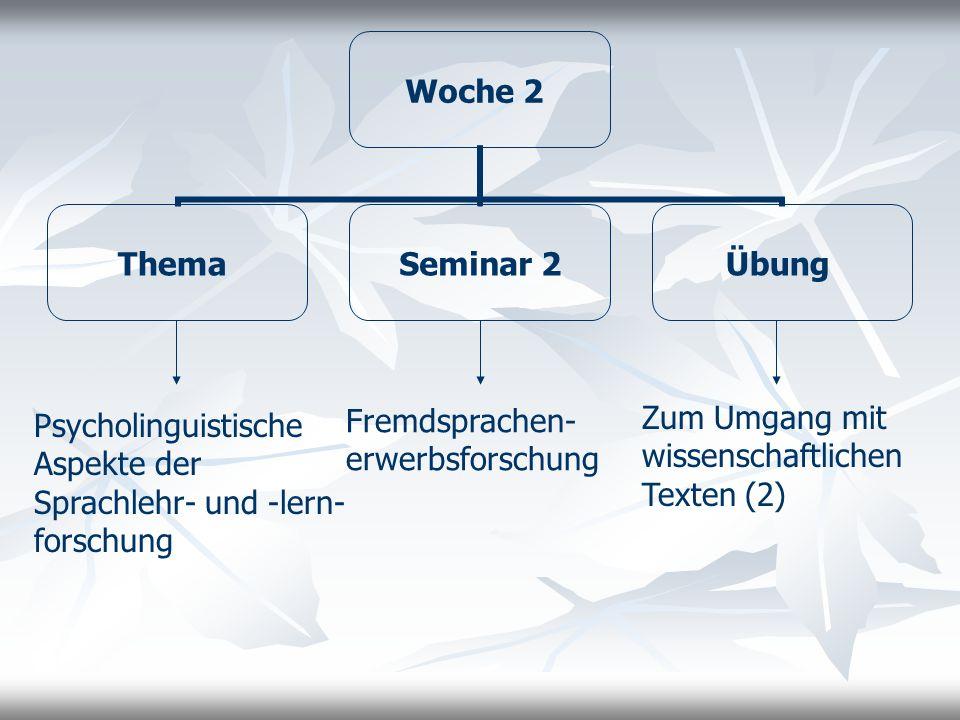 Fremdsprachen- erwerbsforschung.