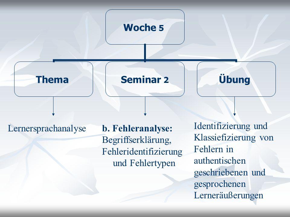 Identifizierung und Klassiefizierung von Fehlern in authentischen geschriebenen und gesprochenen Lerneräußerungen