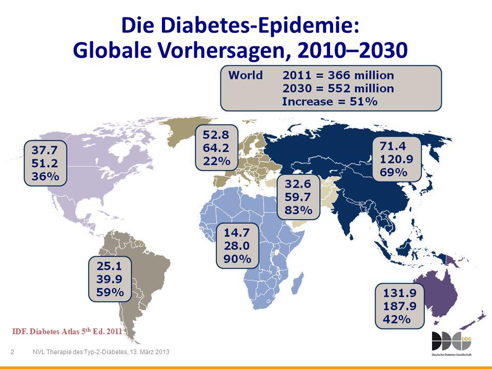 Die Diabetes-Epidemie: Globale Vorhersagen, 2010–2030