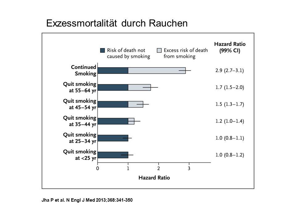 Jha P et al. N Engl J Med 2013;368:341-350