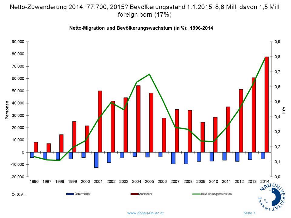Netto-Zuwanderung 2014: 77. 700, 2015. Bevölkerungsstand 1. 1