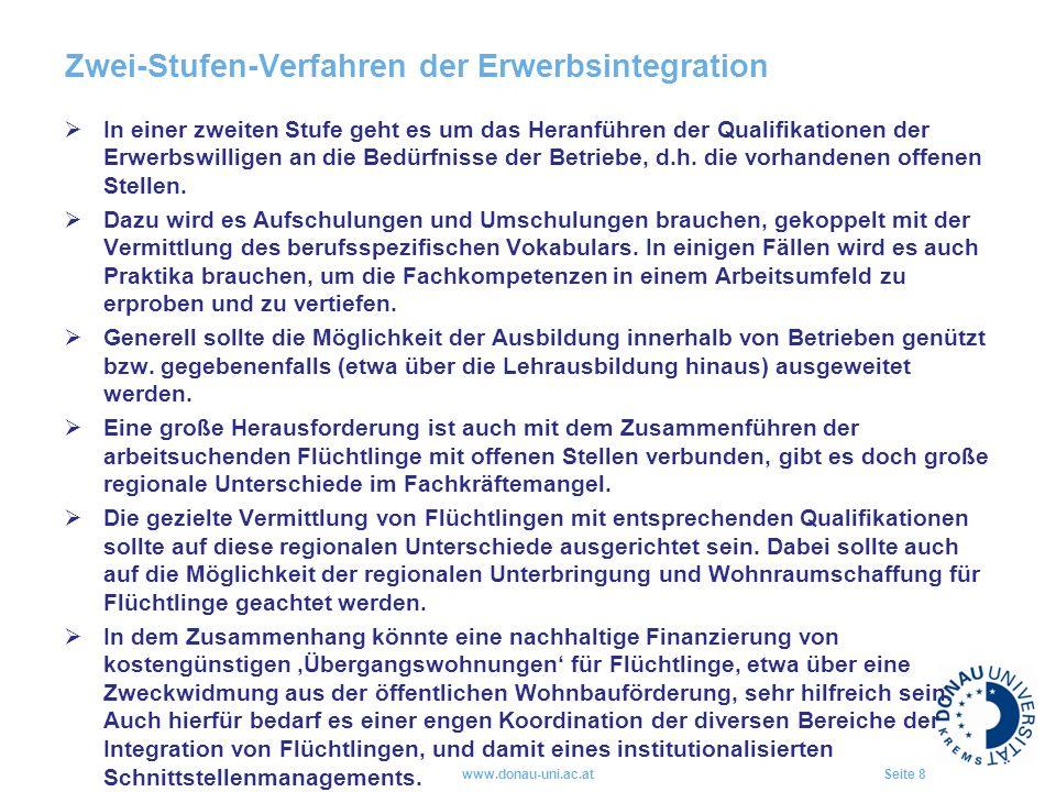 Zwei-Stufen-Verfahren der Erwerbsintegration