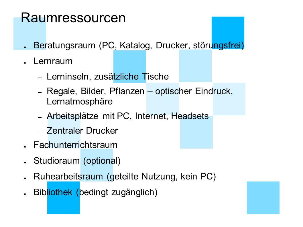Raumressourcen Beratungsraum (PC, Katalog, Drucker, störungsfrei)