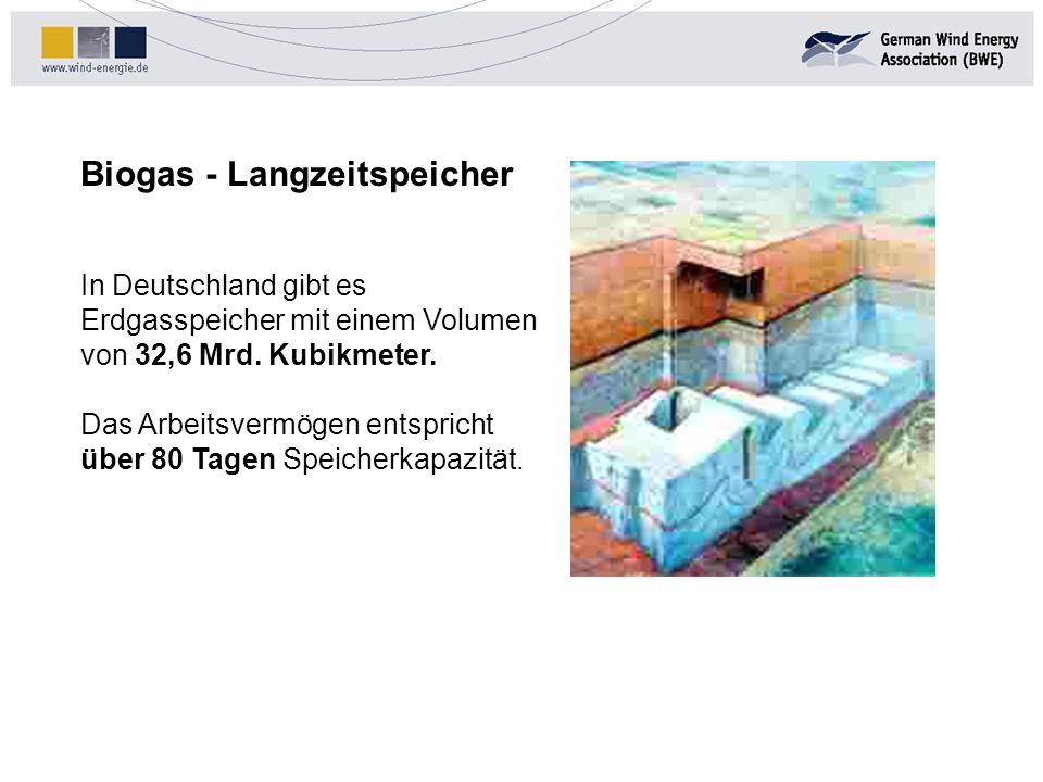 Biogas - Langzeitspeicher