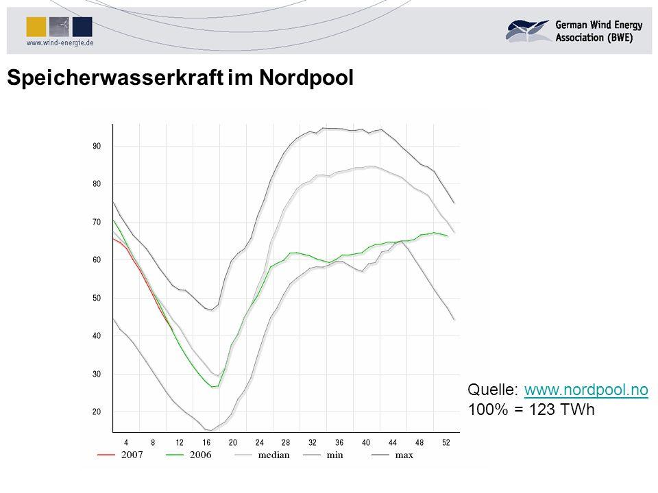 Speicherwasserkraft im Nordpool