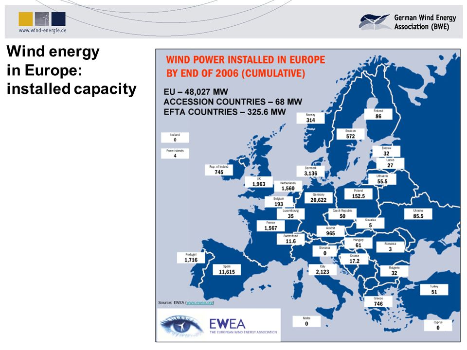 Wind energy in Europe: installed capacity