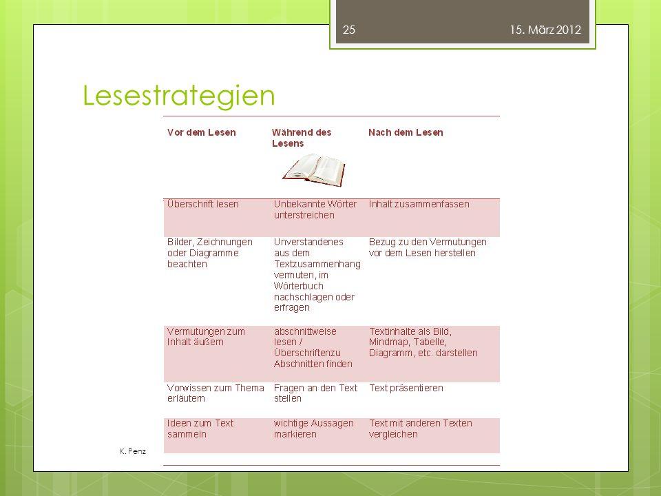 15. März 2012 Lesestrategien K. Penz