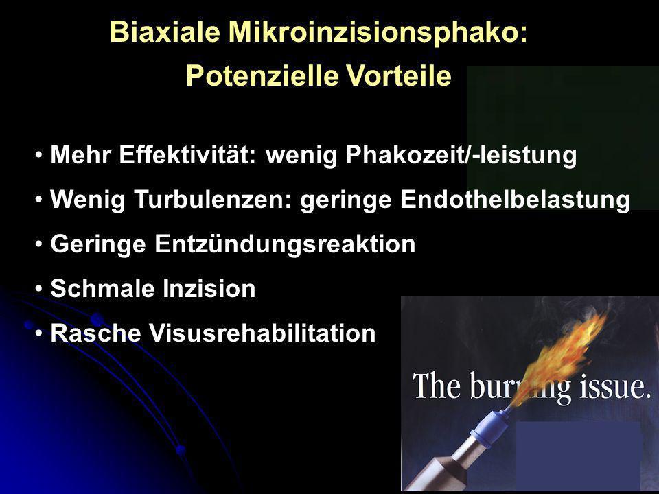 Biaxiale Mikroinzisionsphako: Potenzielle Vorteile