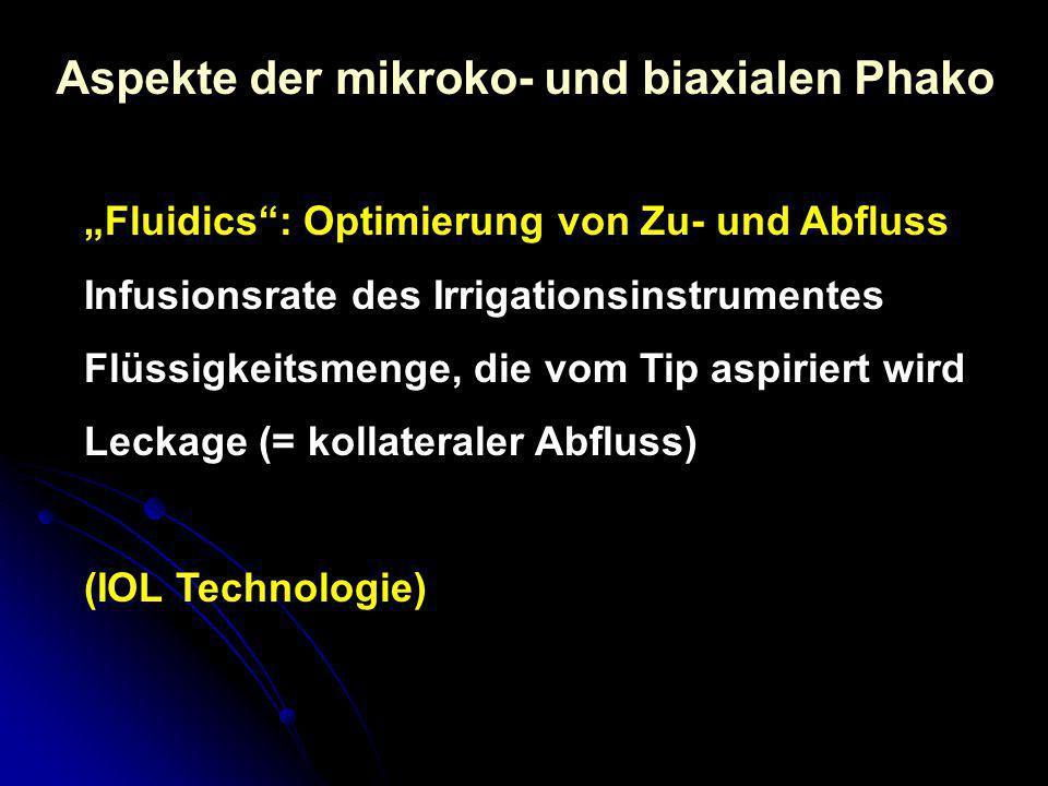 Aspekte der mikroko- und biaxialen Phako