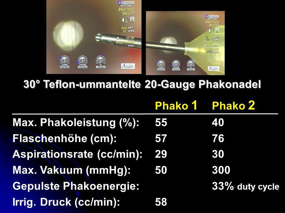 30° Teflon-ummantelte 20-Gauge Phakonadel