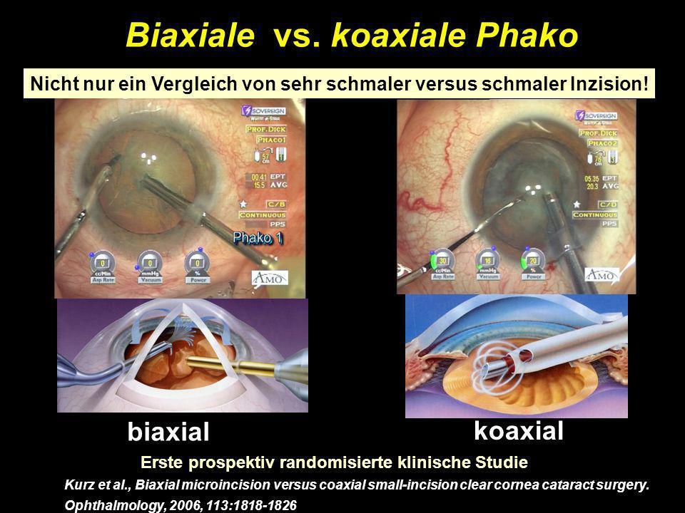 Biaxiale vs. koaxiale Phako