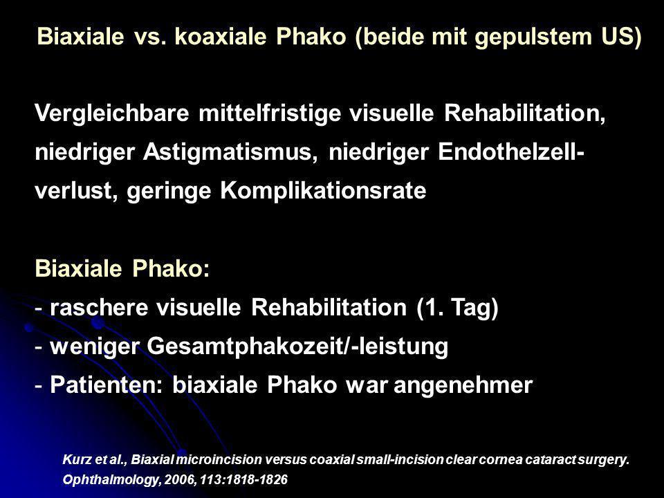 Biaxiale vs. koaxiale Phako (beide mit gepulstem US)