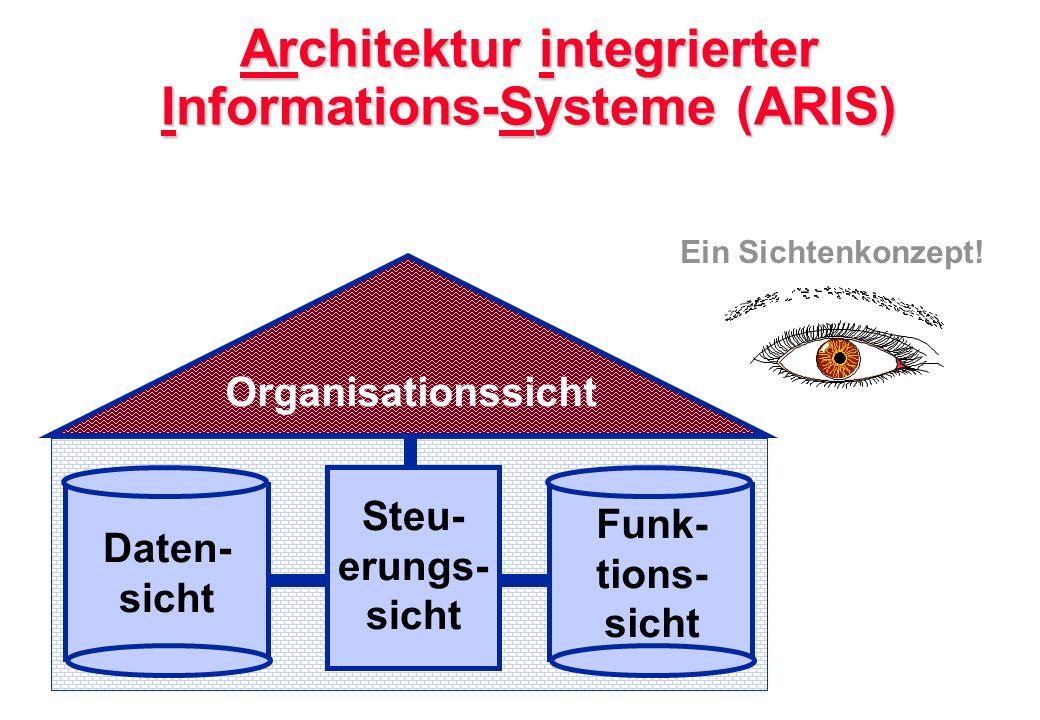 Architektur integrierter Informations-Systeme (ARIS)