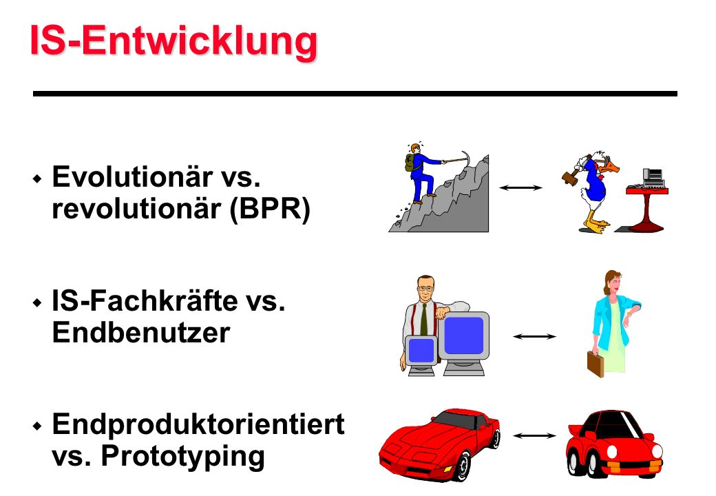 IS-Entwicklung Evolutionär vs. revolutionär (BPR)