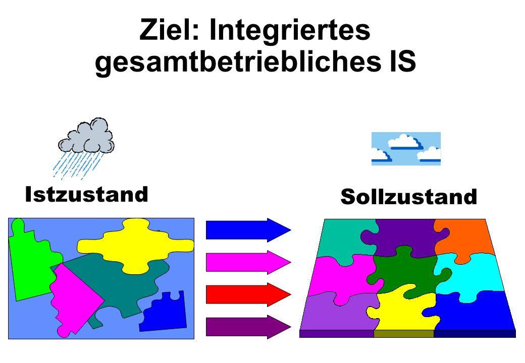 Ziel: Integriertes gesamtbetriebliches IS