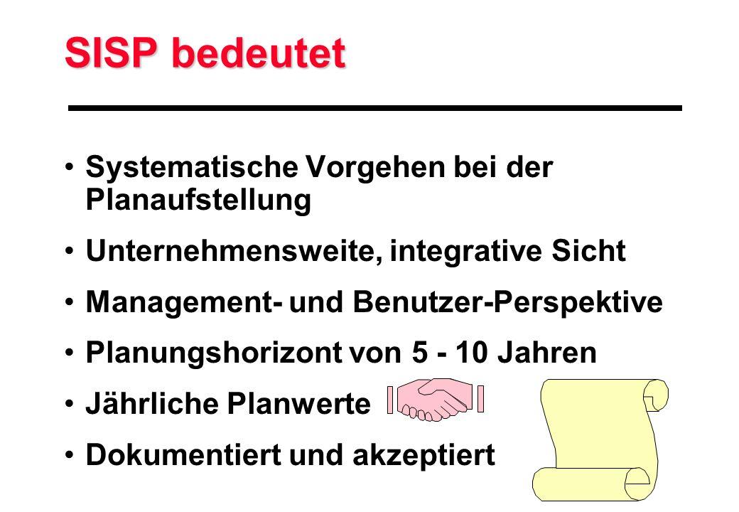 SISP bedeutet Systematische Vorgehen bei der Planaufstellung