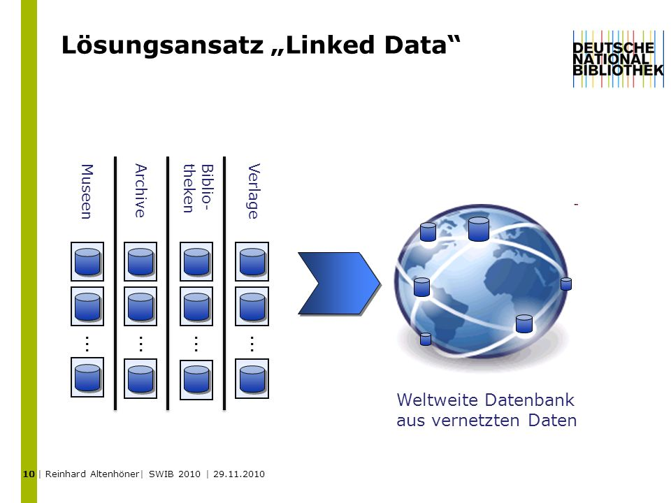 "Lösungsansatz ""Linked Data"