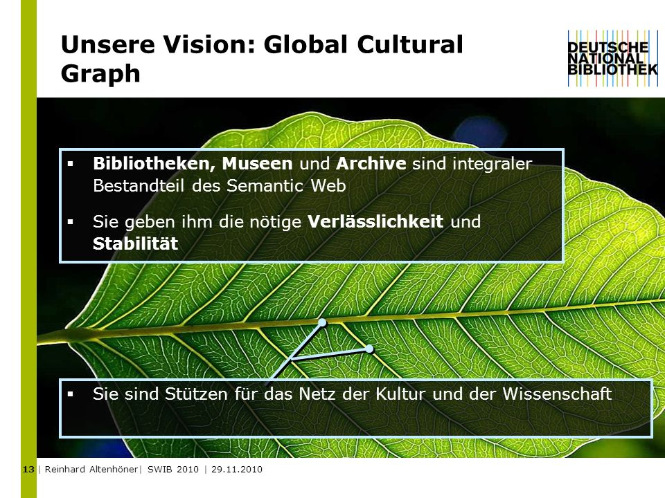 Unsere Vision: Global Cultural Graph