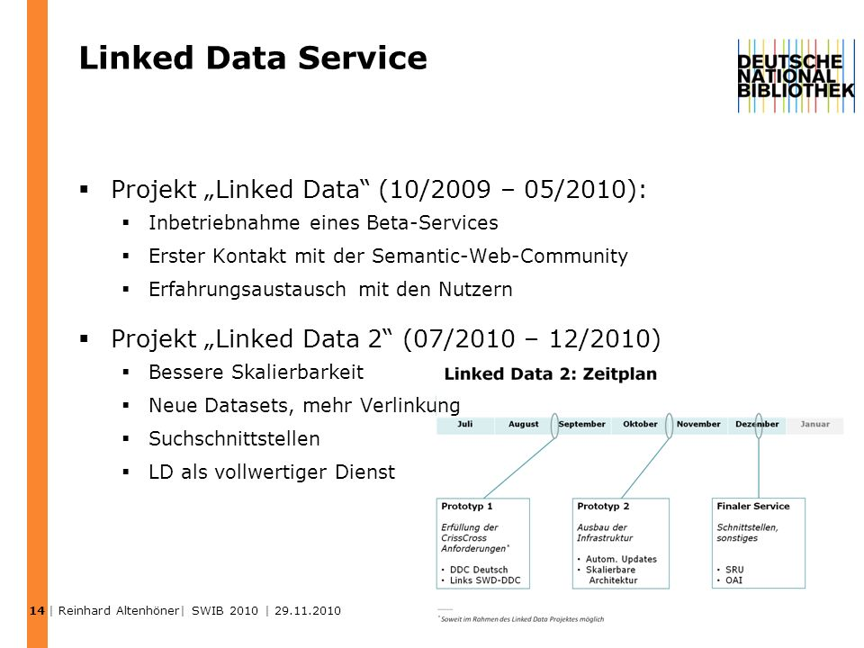 "Linked Data Service Projekt ""Linked Data (10/2009 – 05/2010):"