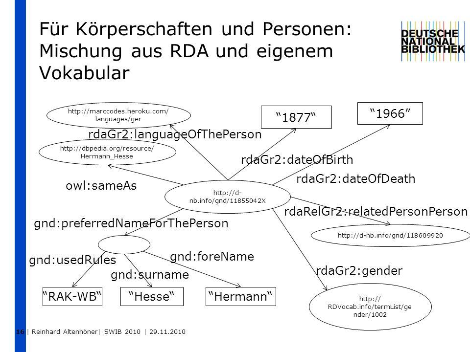 16 Für Körperschaften und Personen: Mischung aus RDA und eigenem Vokabular. http://marccodes.heroku.com/languages/ger.