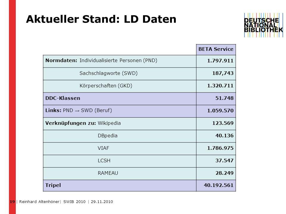 Aktueller Stand: LD Daten