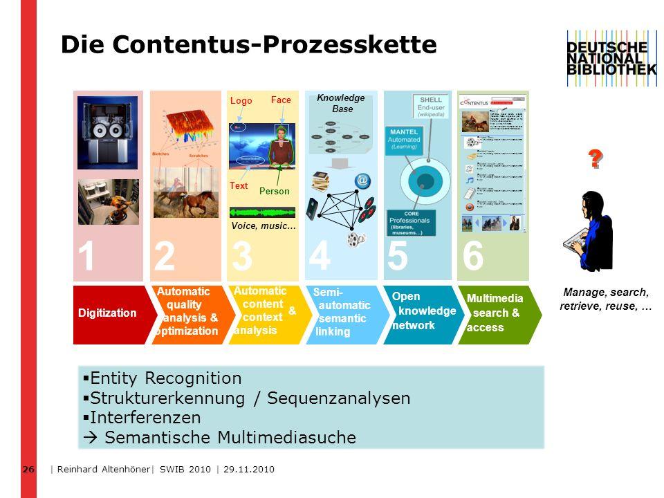 Die Contentus-Prozesskette