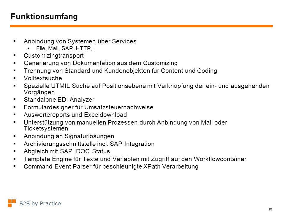 Funktionsumfang Anbindung von Systemen über Services