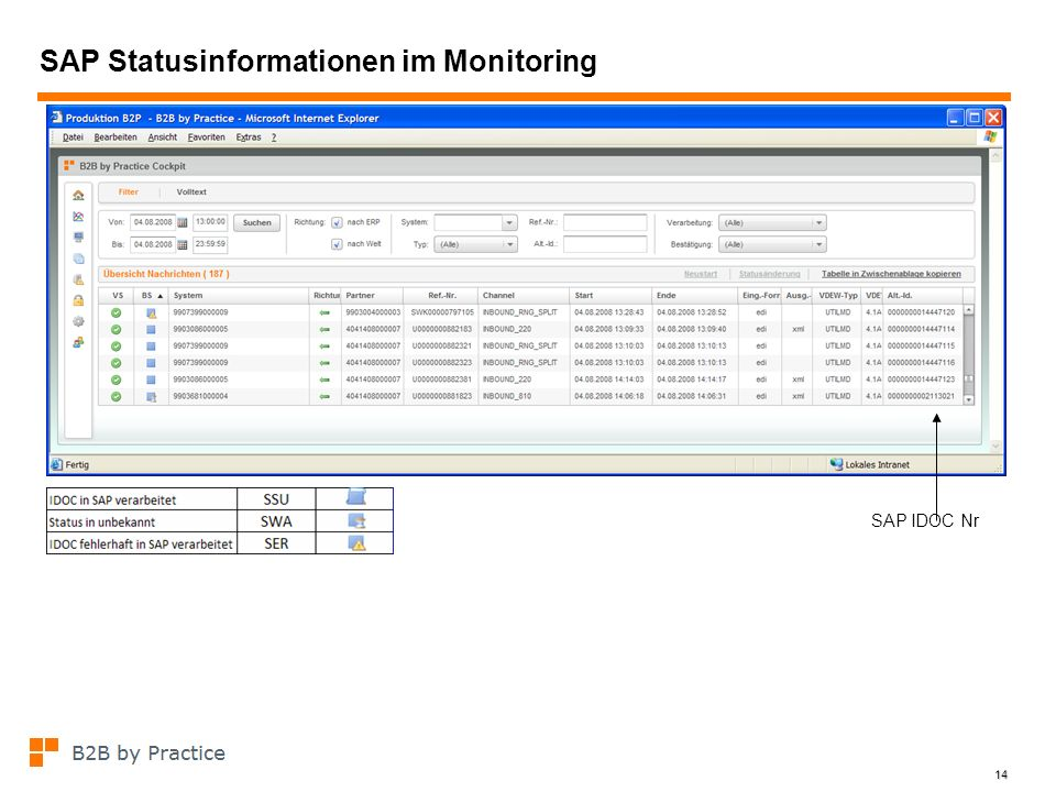 SAP Statusinformationen im Monitoring
