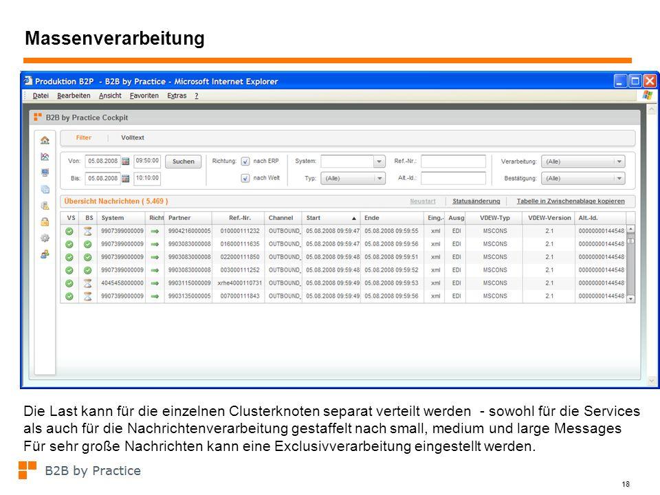 Massenverarbeitung Die Last kann für die einzelnen Clusterknoten separat verteilt werden - sowohl für die Services.