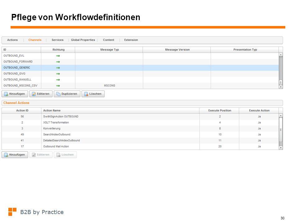 Pflege von Workflowdefinitionen