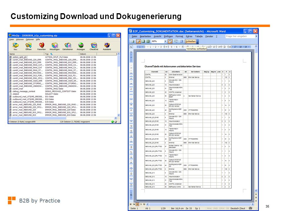 Customizing Download und Dokugenerierung
