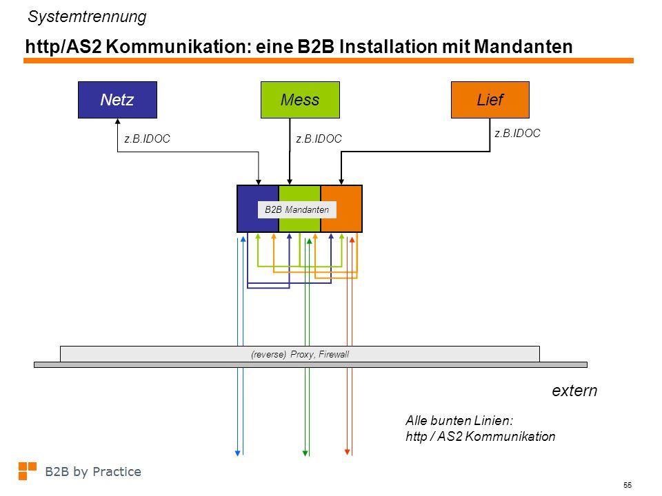 http/AS2 Kommunikation: eine B2B Installation mit Mandanten