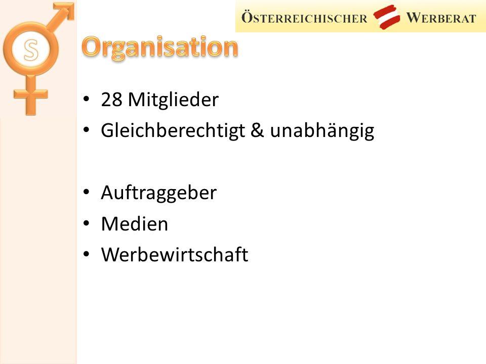 Organisation 28 Mitglieder Gleichberechtigt & unabhängig Auftraggeber