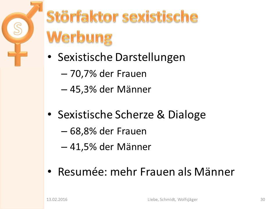 Störfaktor sexistische Werbung