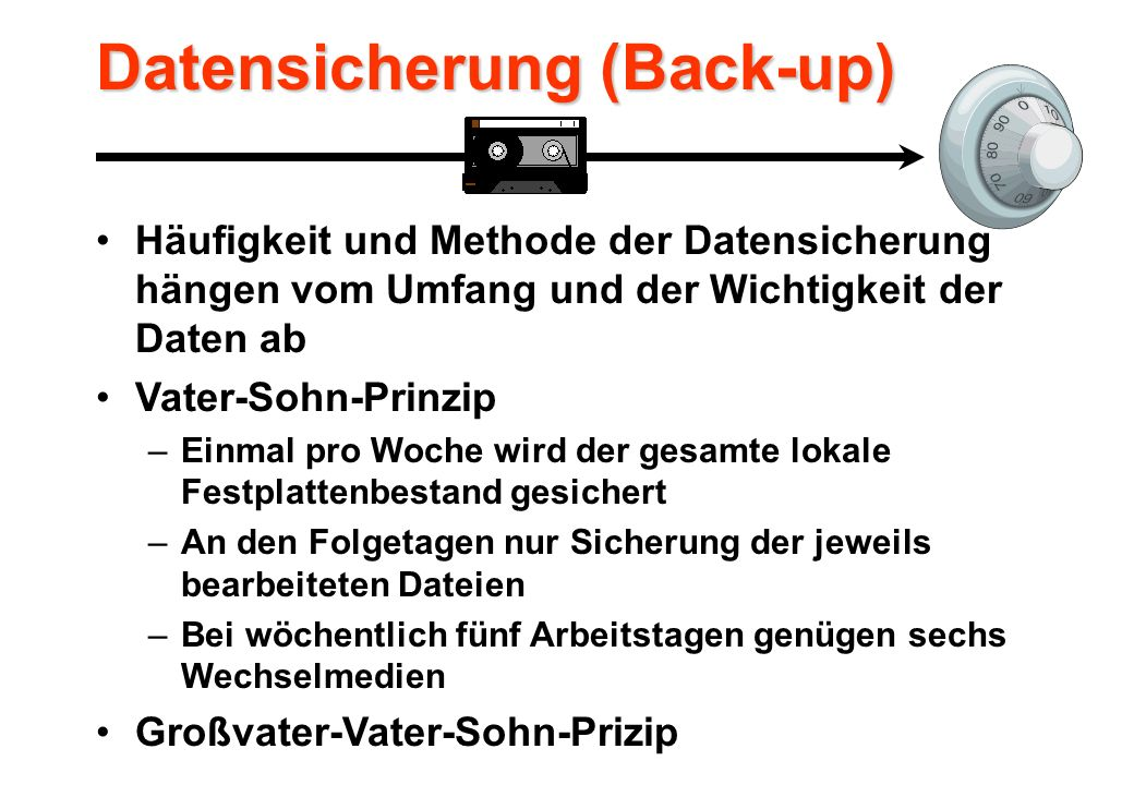 Datensicherung (Back-up)
