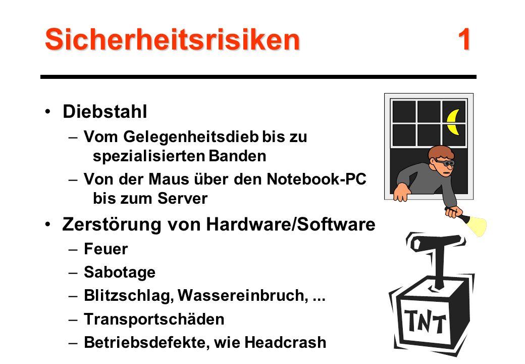Sicherheitsrisiken 1 Diebstahl Zerstörung von Hardware/Software