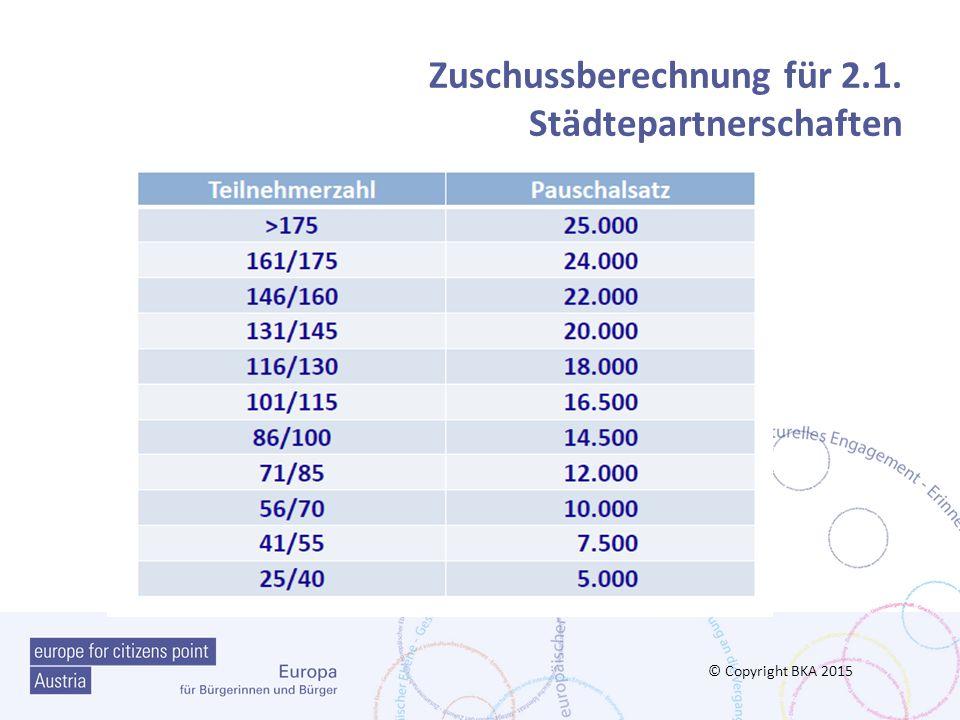 Zuschussberechnung für 2.1. Städtepartnerschaften