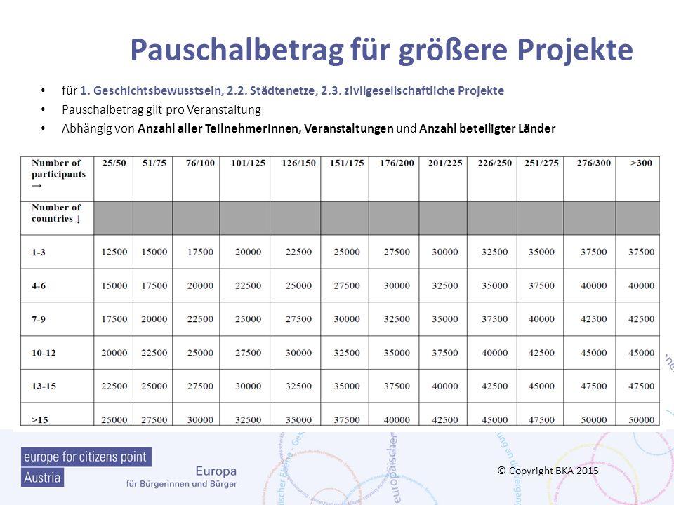 Pauschalbetrag für größere Projekte