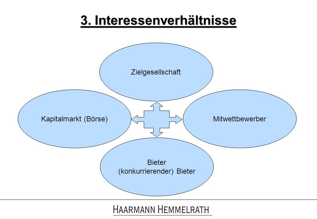 3. Interessenverhältnisse