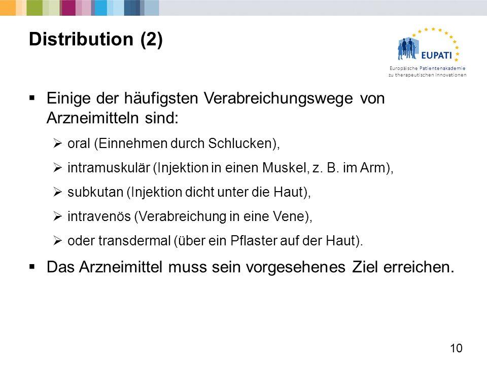 Distribution (2) Einige der häufigsten Verabreichungswege von Arzneimitteln sind: oral (Einnehmen durch Schlucken),