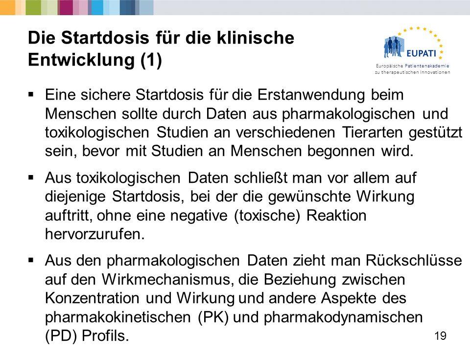 Die Startdosis für die klinische Entwicklung (1)
