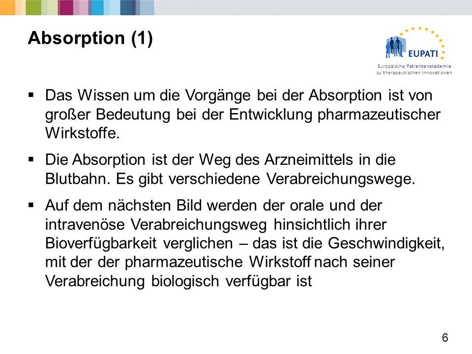 Absorption (1) Das Wissen um die Vorgänge bei der Absorption ist von großer Bedeutung bei der Entwicklung pharmazeutischer Wirkstoffe.