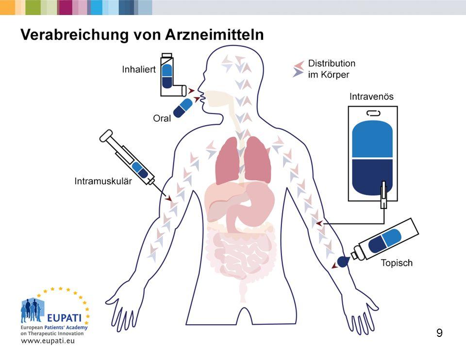 Nachdem ein Arzneimittel verabreicht wurde, verteilt es sich im Körper, bis es sein vorgesehenes Ziel erreicht.