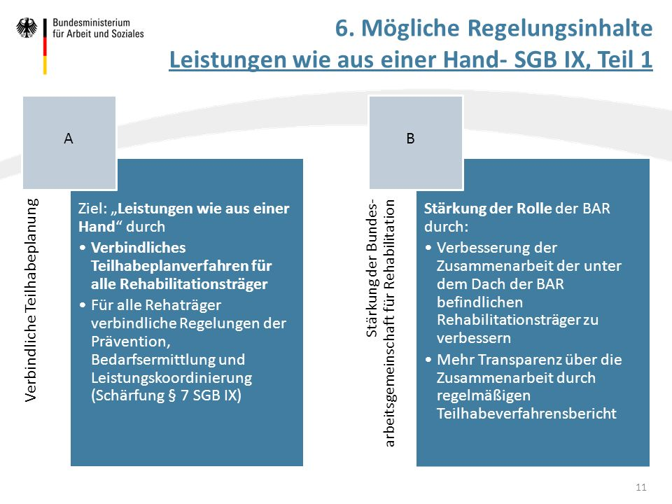 6. Mögliche Regelungsinhalte Leistungen wie aus einer Hand- SGB IX, Teil 1
