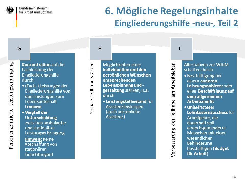 6. Mögliche Regelungsinhalte Eingliederungshilfe -neu-, Teil 2
