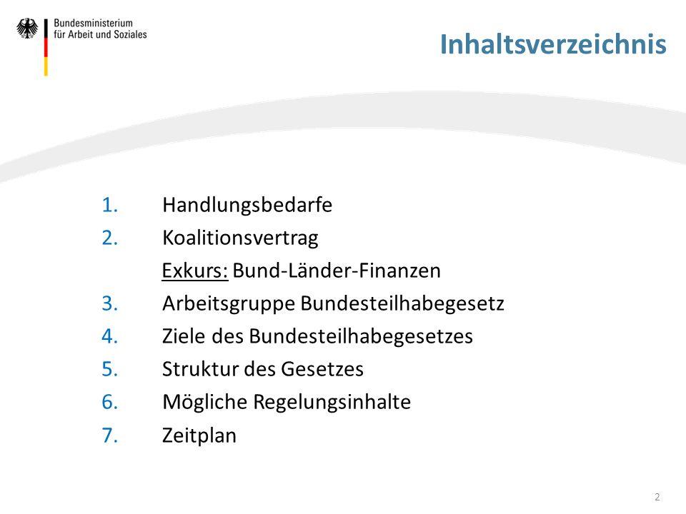 Inhaltsverzeichnis Handlungsbedarfe Koalitionsvertrag