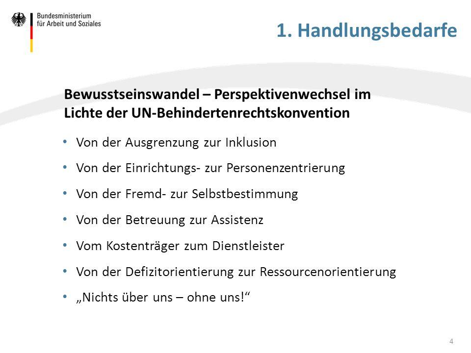 1. Handlungsbedarfe Bewusstseinswandel – Perspektivenwechsel im Lichte der UN-Behindertenrechtskonvention.