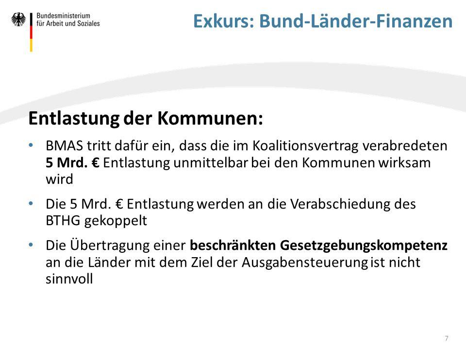 Exkurs: Bund-Länder-Finanzen