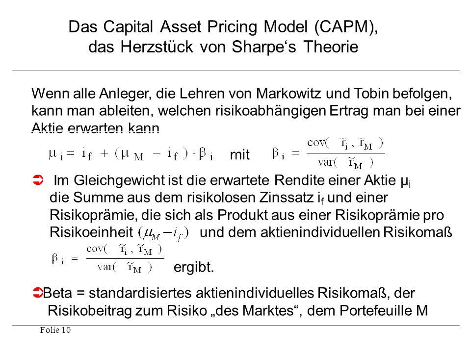 Das Capital Asset Pricing Model (CAPM), das Herzstück von Sharpe's Theorie