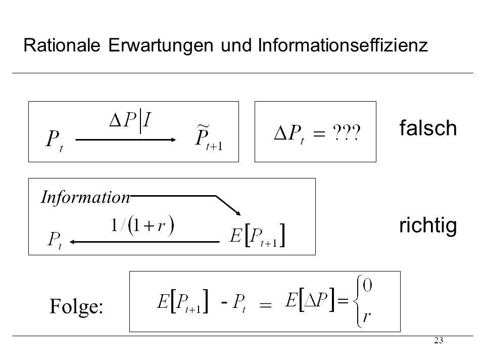 Rationale Erwartungen und Informationseffizienz